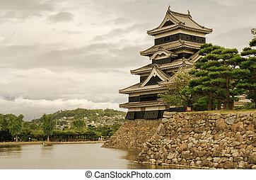 zamek, japończyk