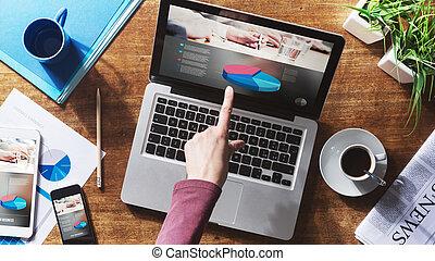 zameldować, finansowy, online