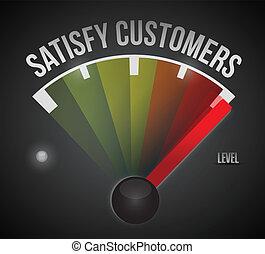 zaspakajać, klientela, poziom, miara