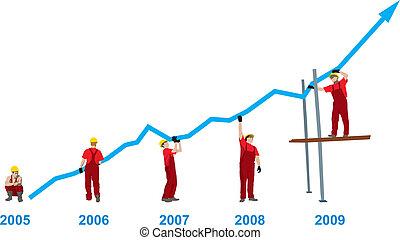 zbudowanie, wzrost, handlowy
