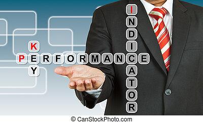 zdolności, biznesmen, sformułowanie, wiedza, zręczność