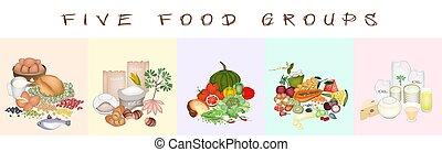zdraví, a, výživa, prospět, o, pět, strava skupina