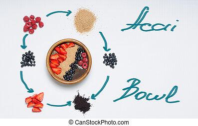 zdrowe jadło, komplet, puchar, acai