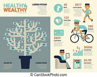 zdrowy, bogaty