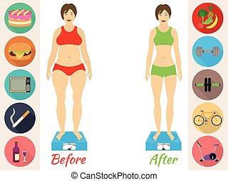 zdrowy lifestyle, infographic, -, sport, kobiety, po, dieta, exists, przed, stosowność