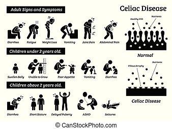 zeichen & schilder, celiac, krankheit, symptoms.