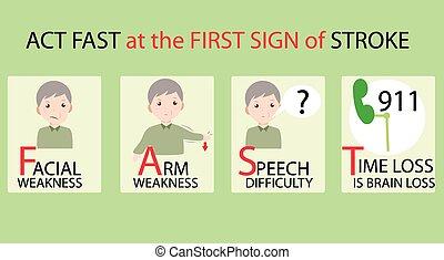 zeichen, schnell, strok, zuerst, akt