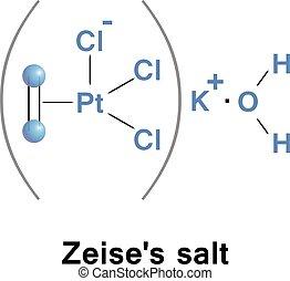 Zeise s salt, potassium trichloro ethene platinate