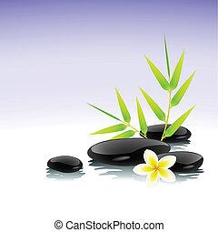 zen, bakgrund