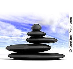 zen, conceito