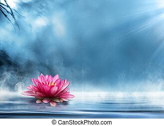 zen, geistigkeit