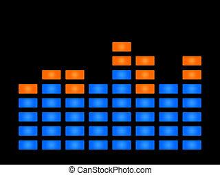 zene, hanghullám