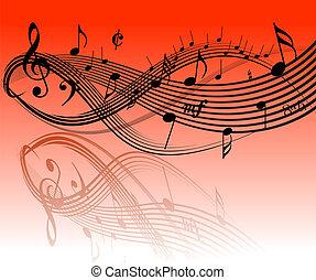zene, téma