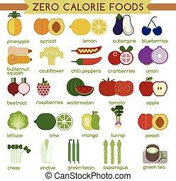 zero, caloria, cibi