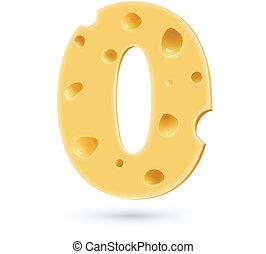 Zero cheese number