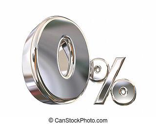 Zero Percent 0 Low No Interest Rate Financing