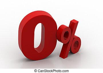 Zero percentage concept
