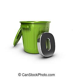 Zero Waste Objective