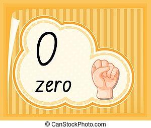 Zero with hand gesture illustration
