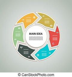 zes, diagram, stappen, cyclic
