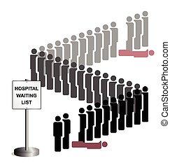 ziekenhuis, lijst, wachten