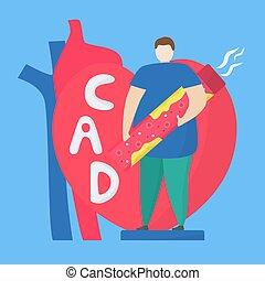 ziekte, meer, cholesterol, atherosclerosis., vernauwen, dit, cardiologie, illustration., veroorzaakte, bloed, vector, coronair, vessel., vettig, slagaders, borgsommen