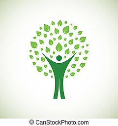 zielony, człowiek