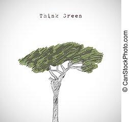 zielony, myśleć
