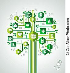 zielony, technologia, zasoby, drzewo