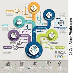 zijn, gebruikt, illustration., tijdsverloop, workflow, denken, opties, getal, opmaak, diagram, vector, web, infographics, conceptueel, spandoek, template., ontwerp, groenteblik