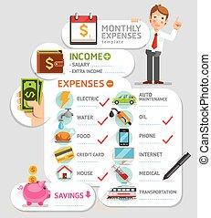 zijn, gebruikt, timeline., illustration., diagram, workflow, maandelijks, opties, getal, opmaak, infographics, web, vector, groenteblik, template., kosten, ontwerp, spandoek