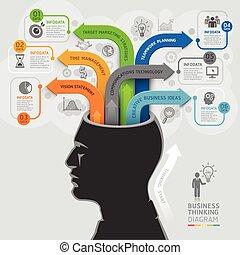 zijn, gebruikt, timeline., illustration., zakelijk, workflow, denken, opties, getal, opmaak, diagram, vector, groenteblik, richtingwijzer, infographics, template., web ontwerp, spandoek