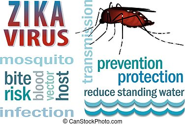 Zika Virus Mosquito Word Cloud - Zika Virus mosquito over...