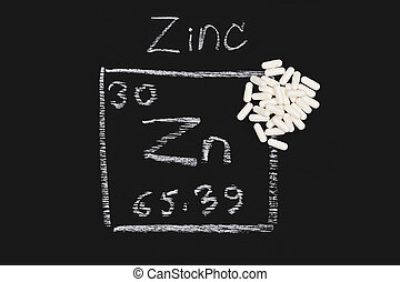 Zinc capsule supplementary food periodic table nutrition vitamin
