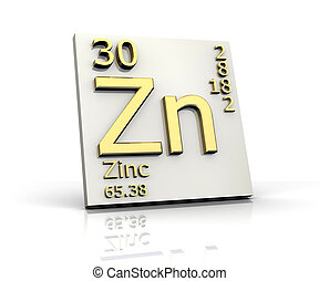 Zinc form Periodic Table of Elements - 3d made