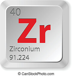 zirconium element