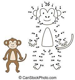 zjednajcie wielokropek, żeby ciągnąć, przedimek określony przed rzeczownikami, sprytny, małpa, i, kolor, to