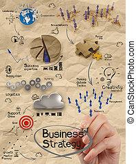 zmačkaný, pojem, business strategie, noviny, grafické pozadí, recyklovat, kreslení, rukopis, tvořivý