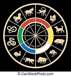 zodíaco, calendario, chino, años