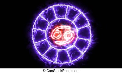 Zodiac circle rotate outer blink both appear and show all 12 zodiac sign and all name