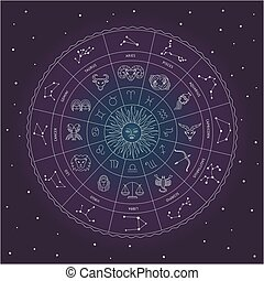 Zodiac circle with star sign drawings and constellations around the Sun