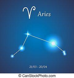 Zodiac constellation. Aries. The Ram