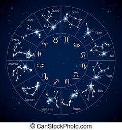 Zodiac constellation map with leo virgo scorpio symbols vector illustration