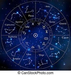 Zodiac constellations set - Zodiac constellations - Leo,...