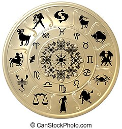 Zodiac Disc with Signs and Symbols