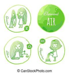 Zodiac element air