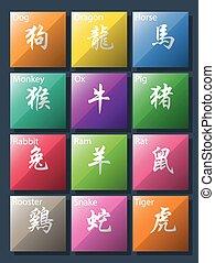 zodiac, kalligrafie, chinees