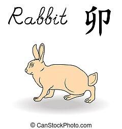zodiac, oostelijk, konijn, meldingsbord