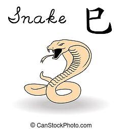 zodiac, oostelijk, slang, meldingsbord