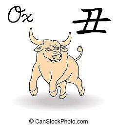 zodiac os, oostelijk, meldingsbord